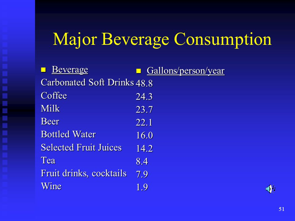 Major Beverage Consumption