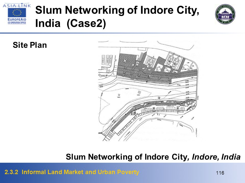 Slum Networking of Indore City, India (Case2)