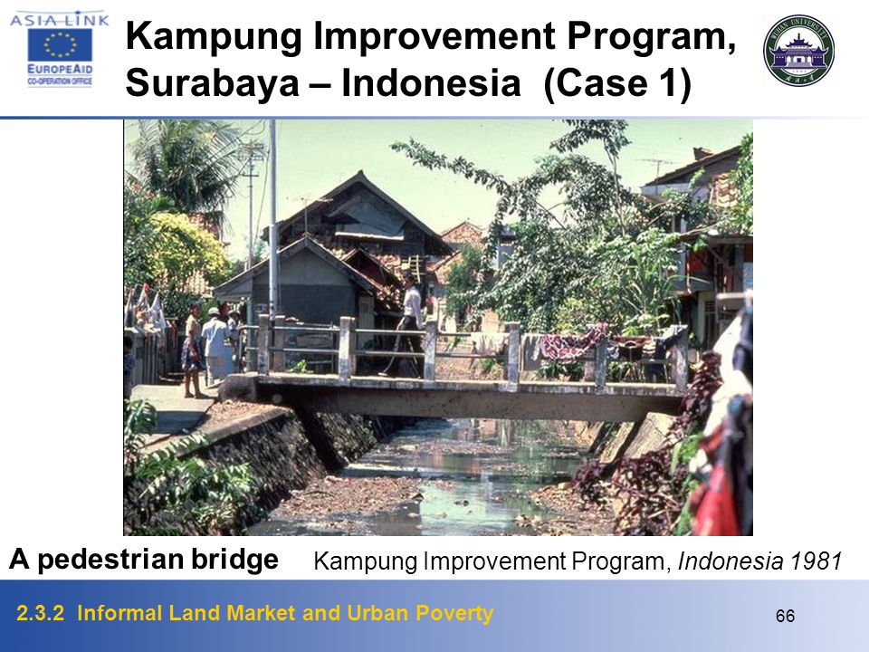 Kampung Improvement Program, Surabaya – Indonesia (Case 1)