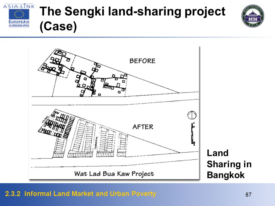 The Sengki land-sharing project (Case)