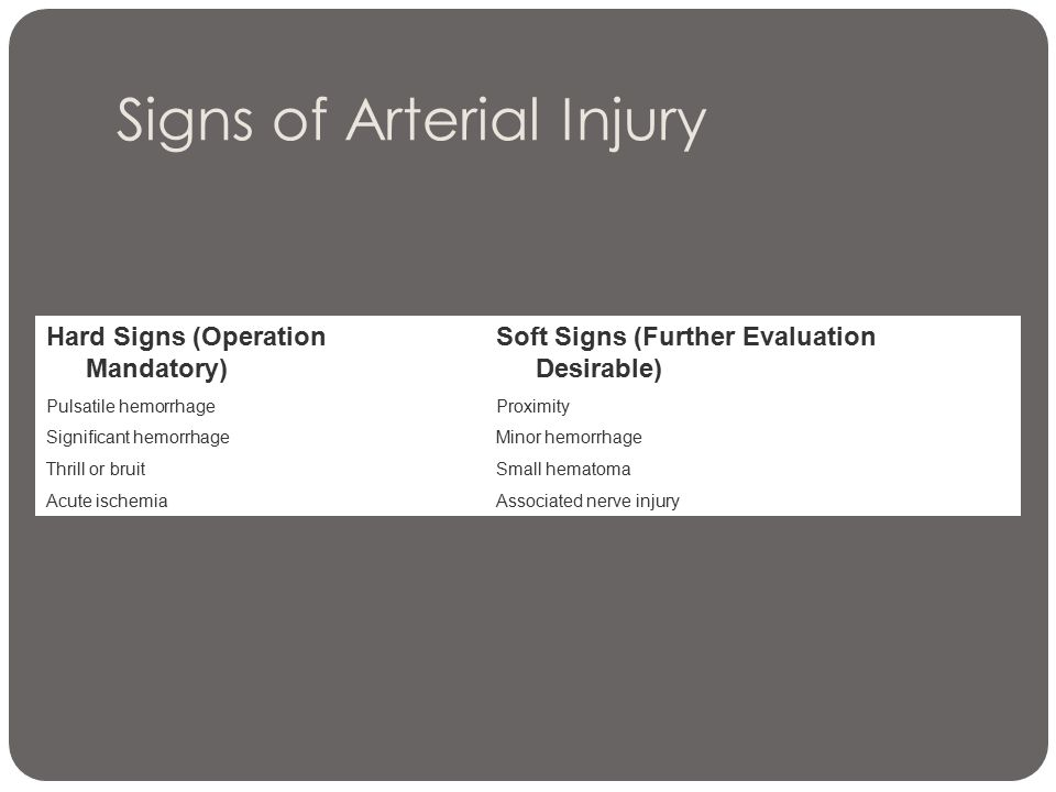 Signs of Arterial Injury
