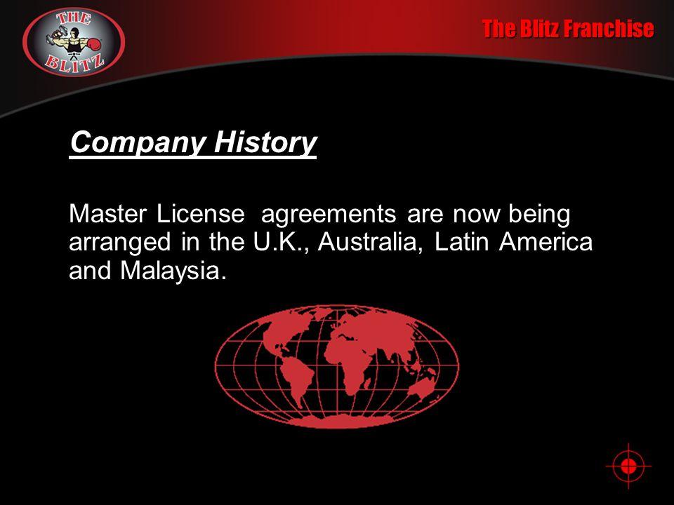 The Blitz Franchise Company History.