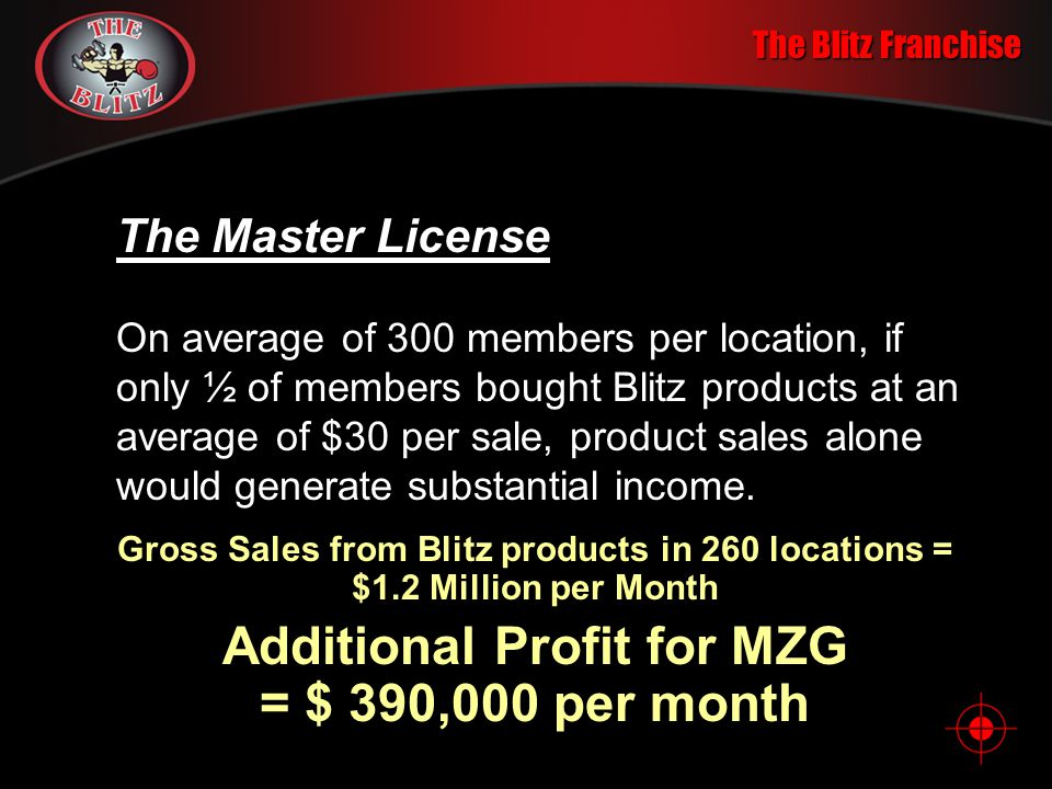 Additional Profit for MZG = $ 390,000 per month