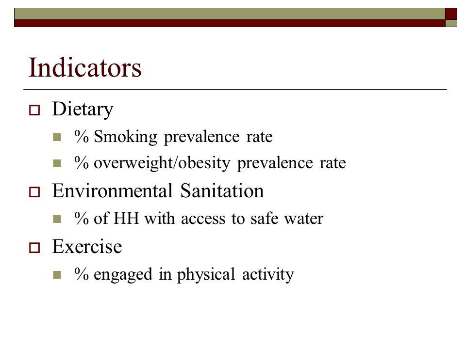 Indicators Dietary Environmental Sanitation Exercise