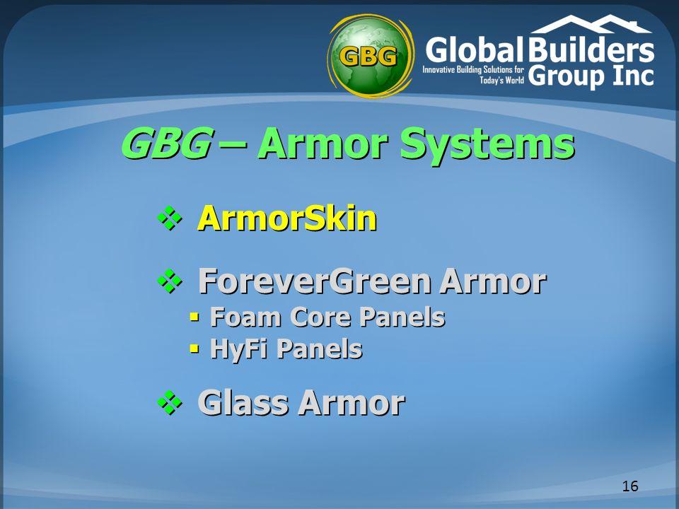 GBG – Armor Systems ArmorSkin ForeverGreen Armor Glass Armor