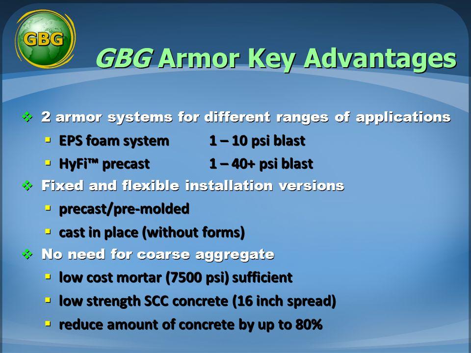 GBG Armor Key Advantages