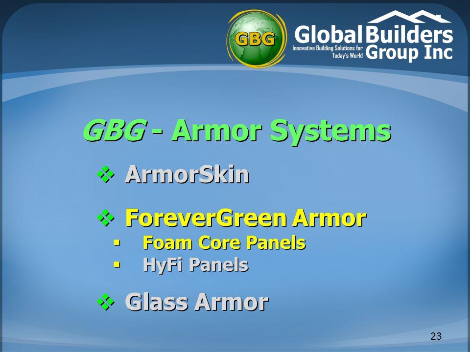 GBG - Armor Systems ArmorSkin ForeverGreen Armor Glass Armor
