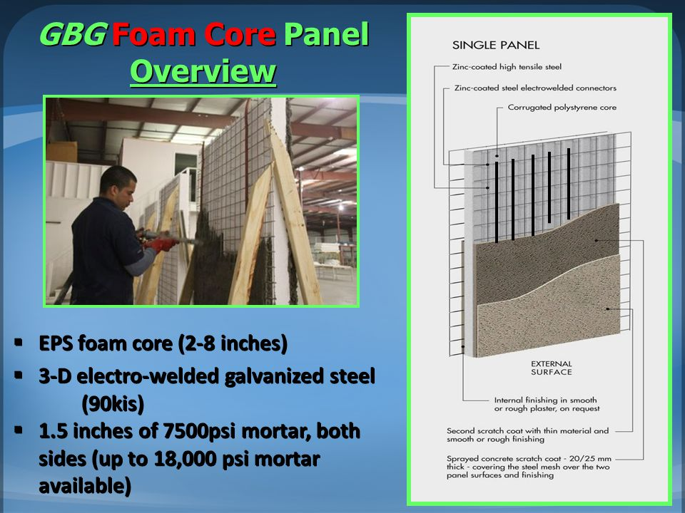 GBG Foam Core Panel Overview