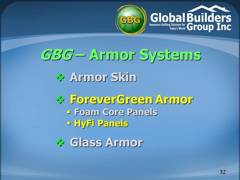 GBG – Armor Systems Armor Skin ForeverGreen Armor Glass Armor