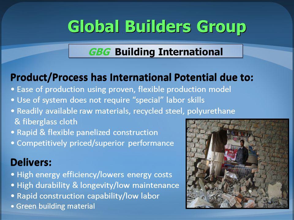 GBG Building International