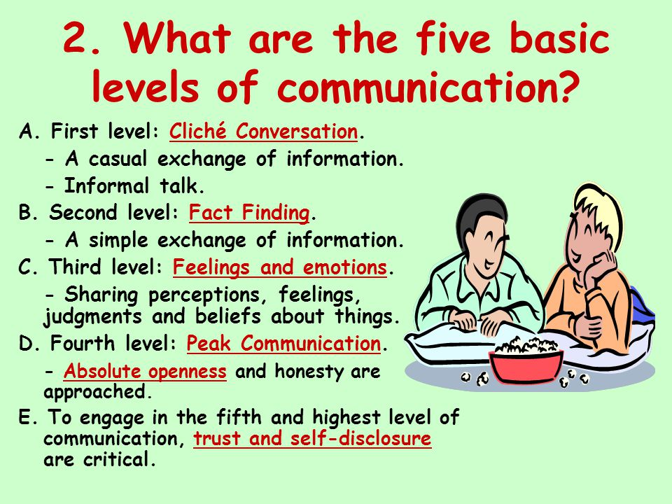 levels of communication The levels of communication adapted from mastering public speaking, by george l grice and john f skinner noise physical noise distractions originating in the.