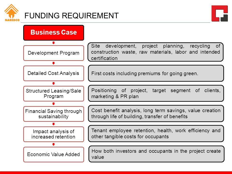 FUNDING REQUIREMENT Business Case Development Program