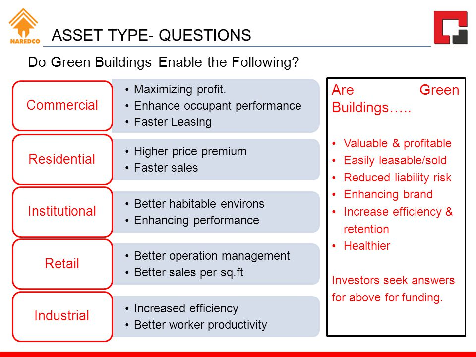 ASSET TYPE- QUESTIONS Do Green Buildings Enable the Following