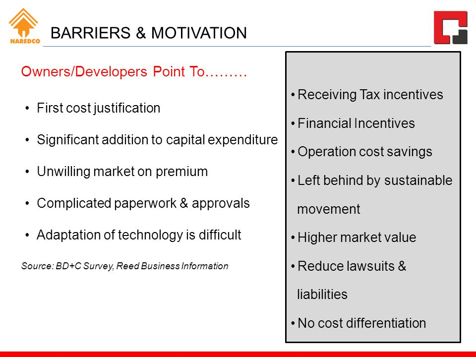BARRIERS & MOTIVATION Owners/Developers Point To………