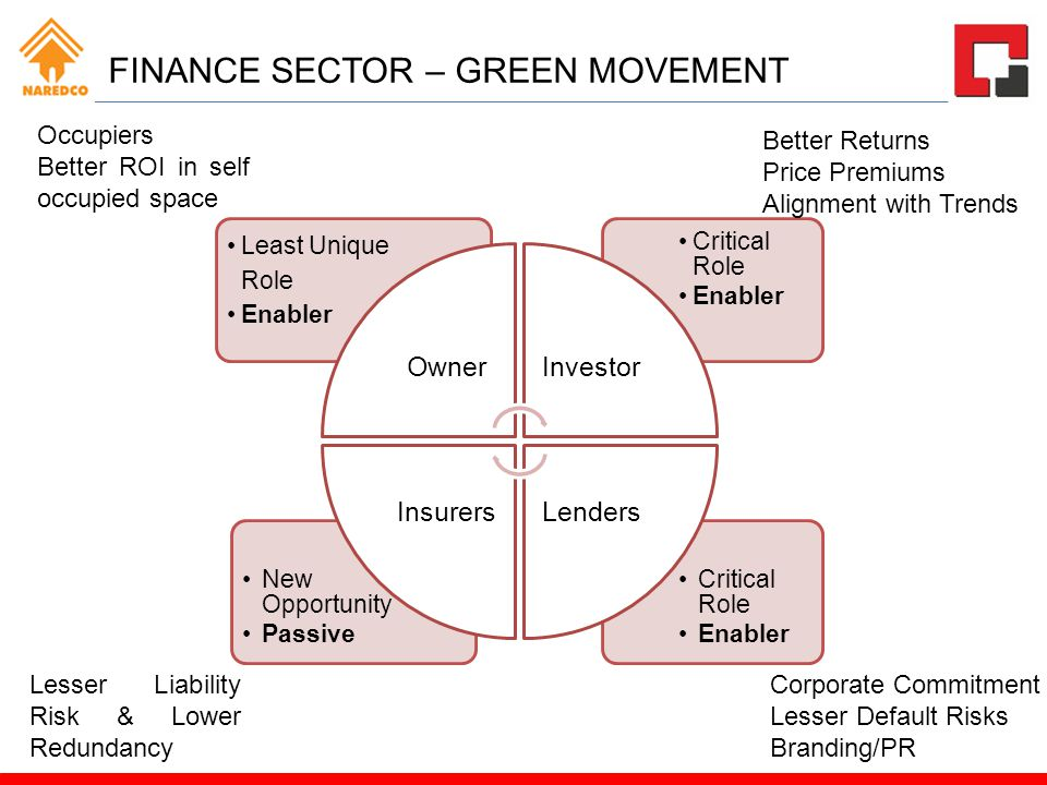 FINANCE SECTOR – GREEN MOVEMENT