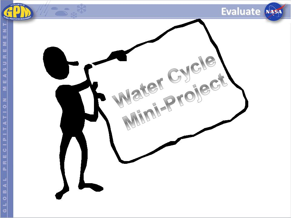 Water Cycle Mini-Project