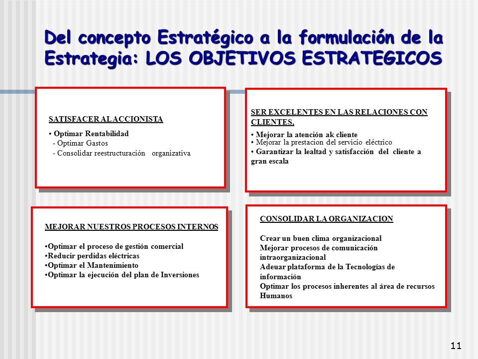 Del concepto Estratégico a la formulación de la Estrategia: LOS OBJETIVOS ESTRATEGICOS