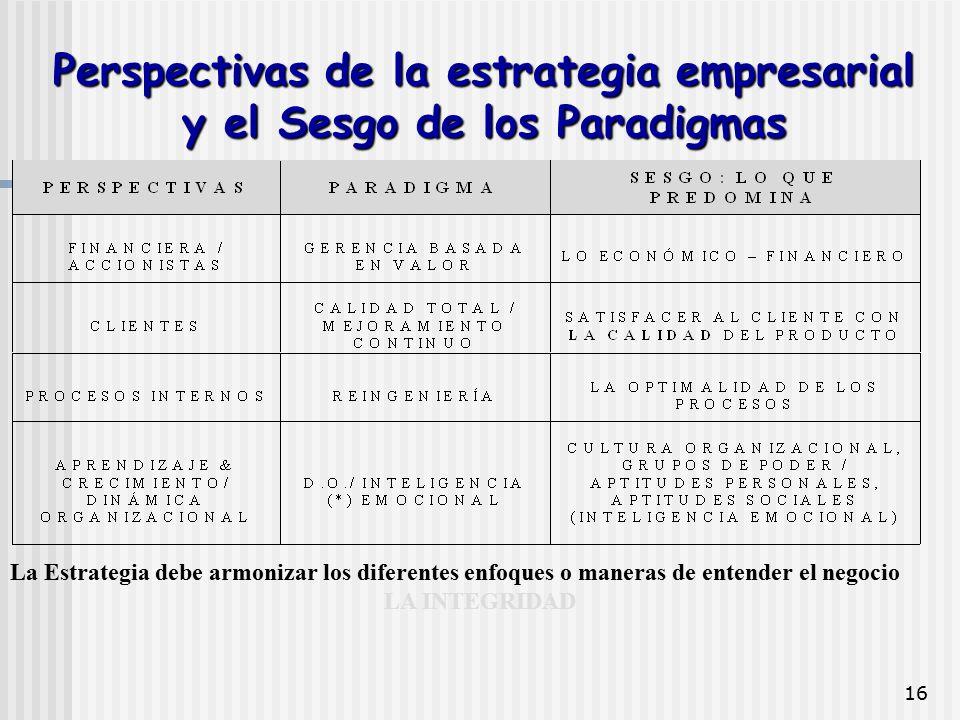 Perspectivas de la estrategia empresarial y el Sesgo de los Paradigmas