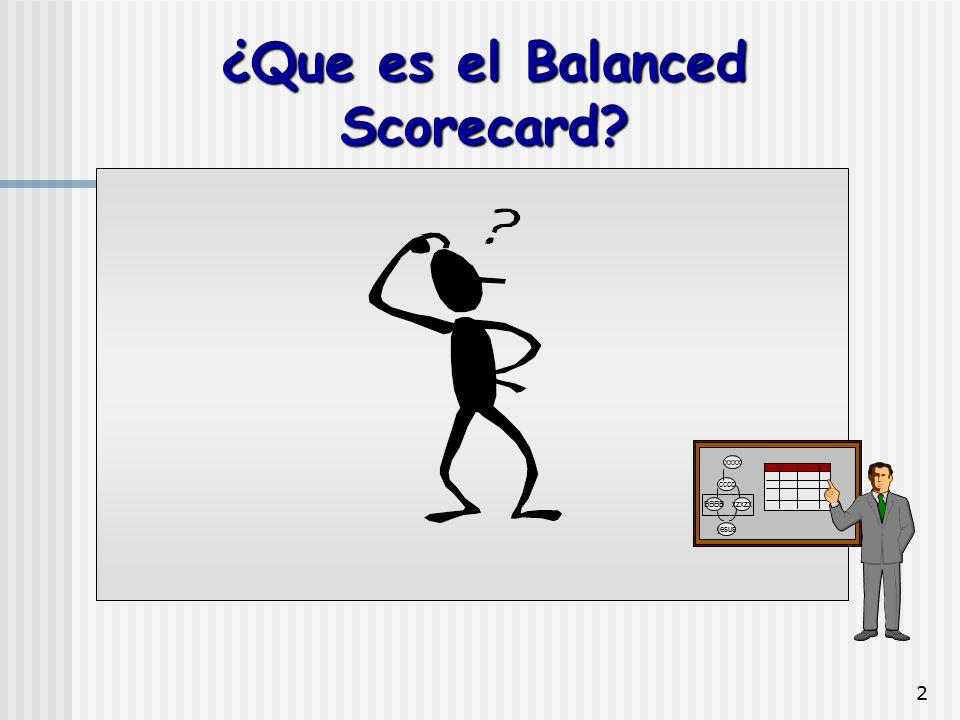 ¿Que es el Balanced Scorecard