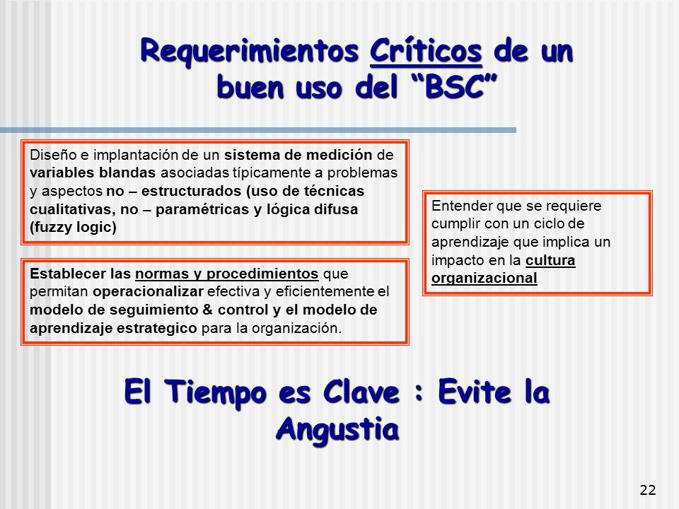 Requerimientos Críticos de un buen uso del BSC