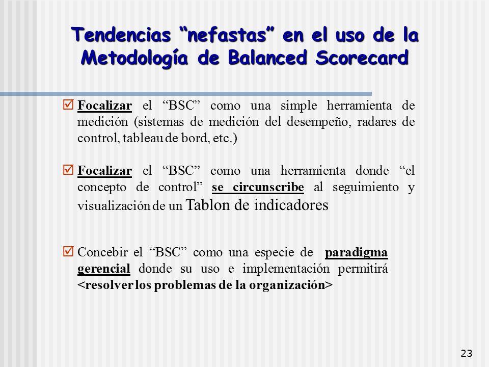Tendencias nefastas en el uso de la Metodología de Balanced Scorecard