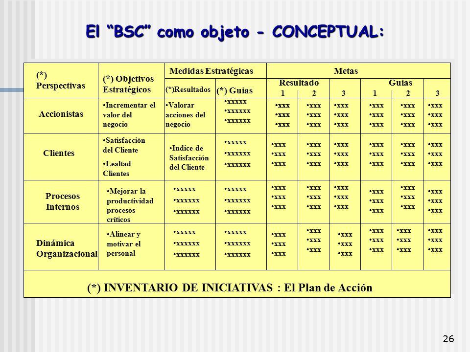 El BSC como objeto - CONCEPTUAL: