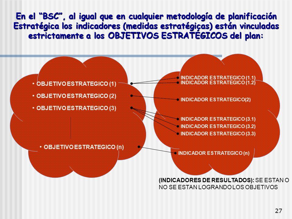 En el BSC , al igual que en cualquier metodología de planificación Estratégica los indicadores (medidas estratégicas) están vinculadas estrictamente a los OBJETIVOS ESTRATÉGICOS del plan: