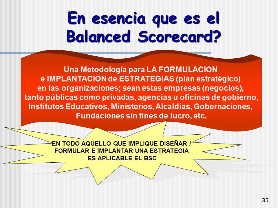 En esencia que es el Balanced Scorecard