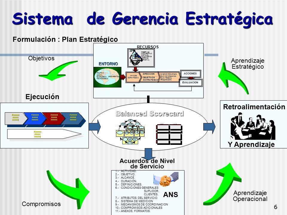 Sistema de Gerencia Estratégica
