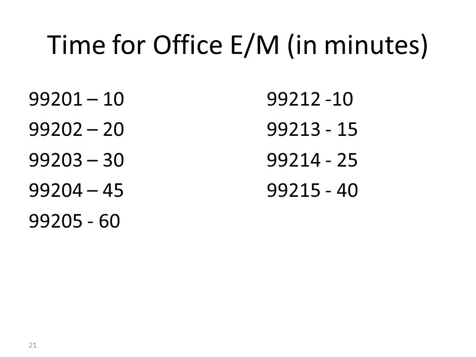 Time for Office E/M (in minutes)