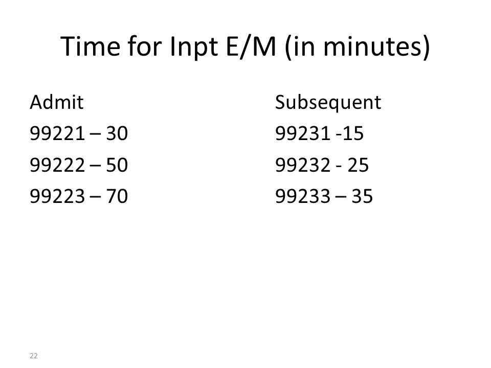 Time for Inpt E/M (in minutes)