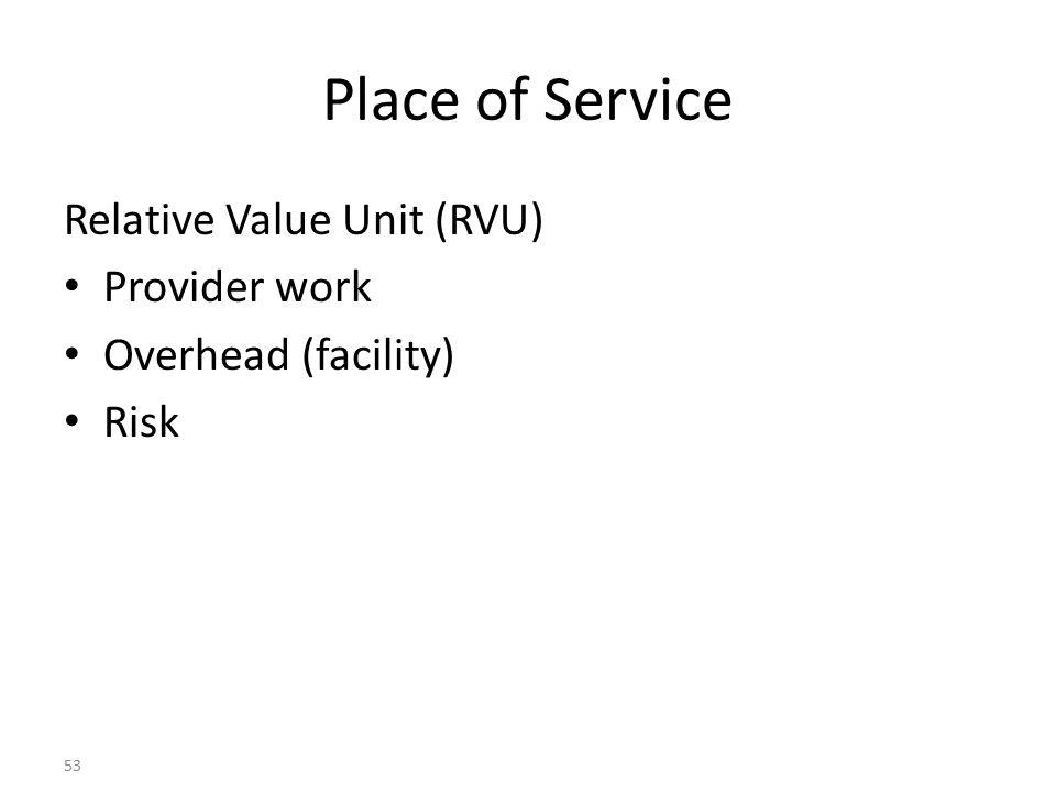 Place of Service Relative Value Unit (RVU) Provider work