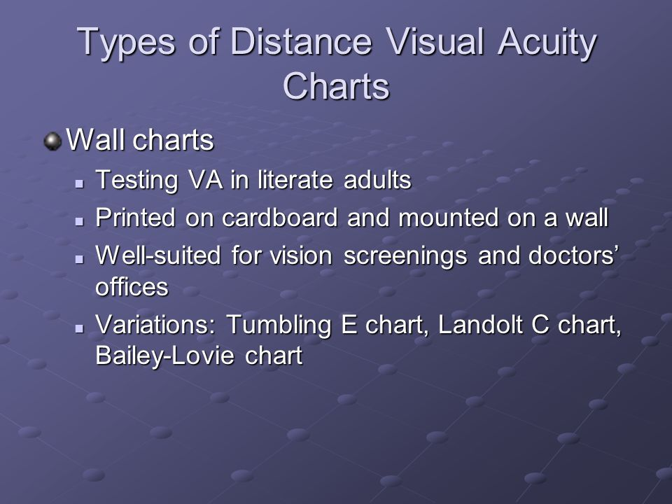 Types of Distance Visual Acuity Charts