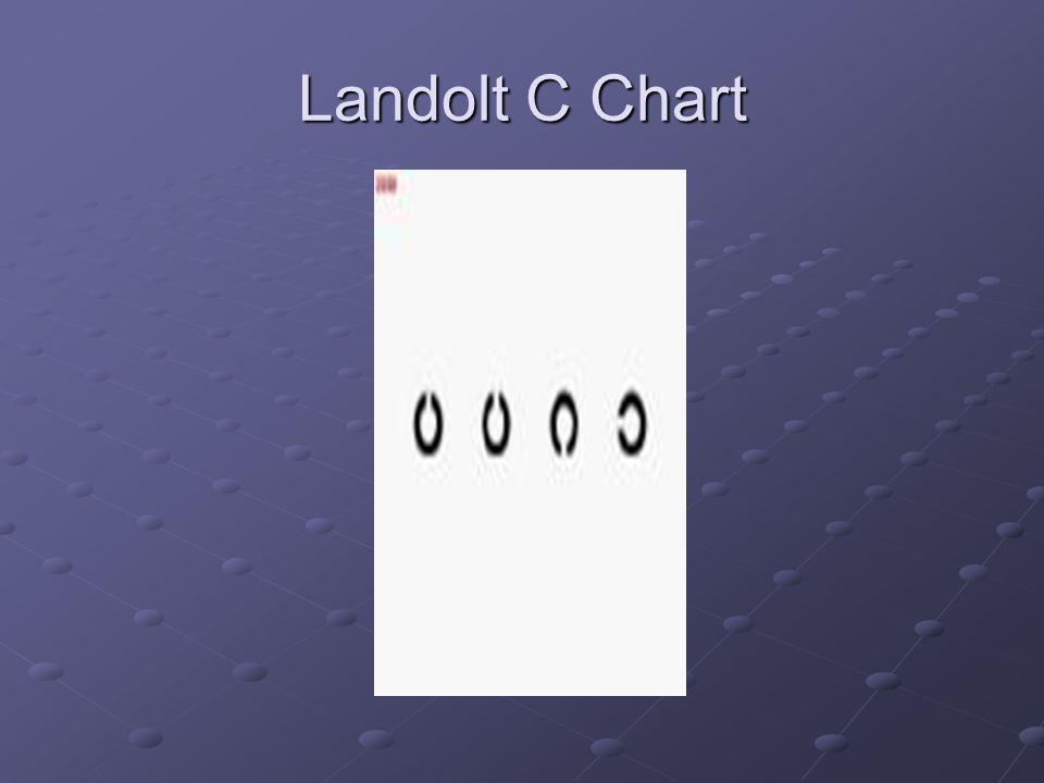 Landolt C Chart