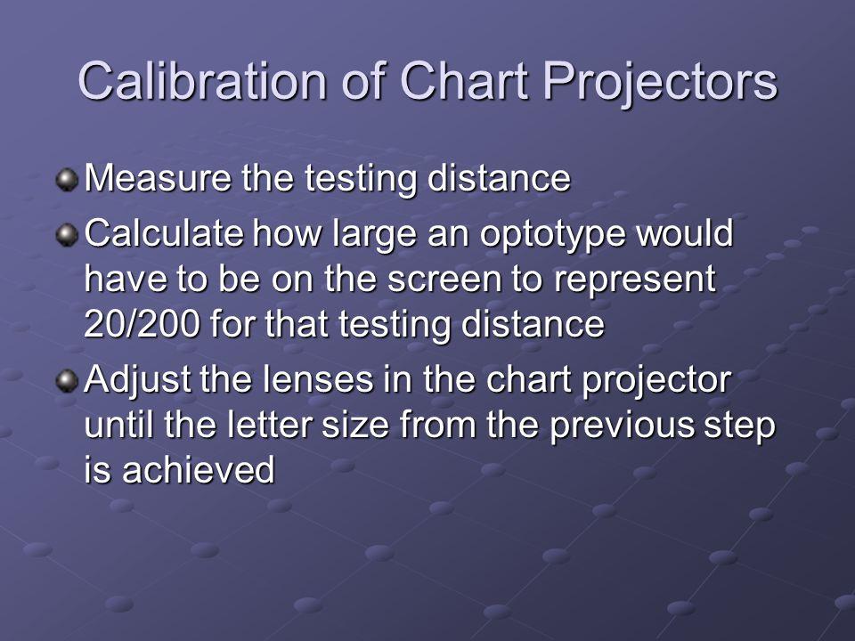 Calibration of Chart Projectors