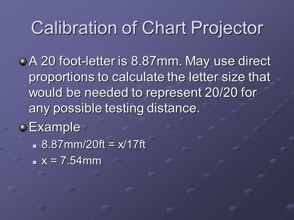 Calibration of Chart Projector