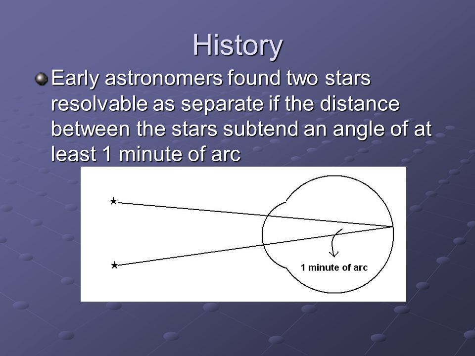 History Early astronomers found two stars resolvable as separate if the distance between the stars subtend an angle of at least 1 minute of arc.