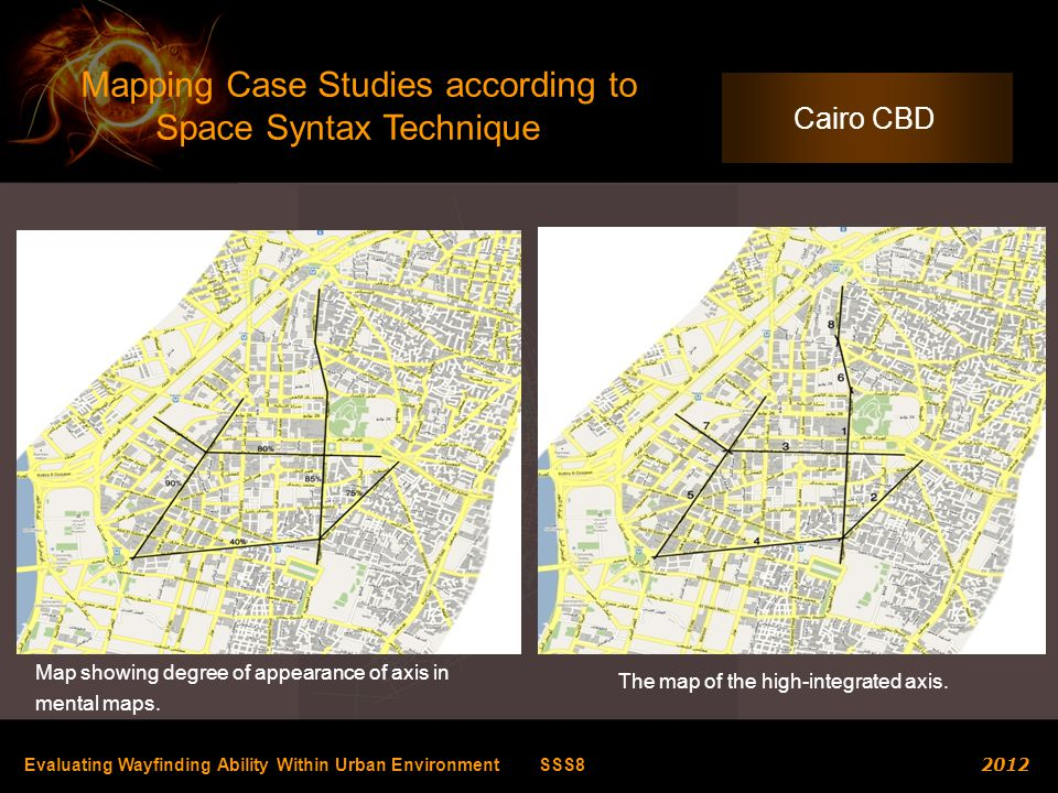 Mapping Case Studies according to Space Syntax Technique
