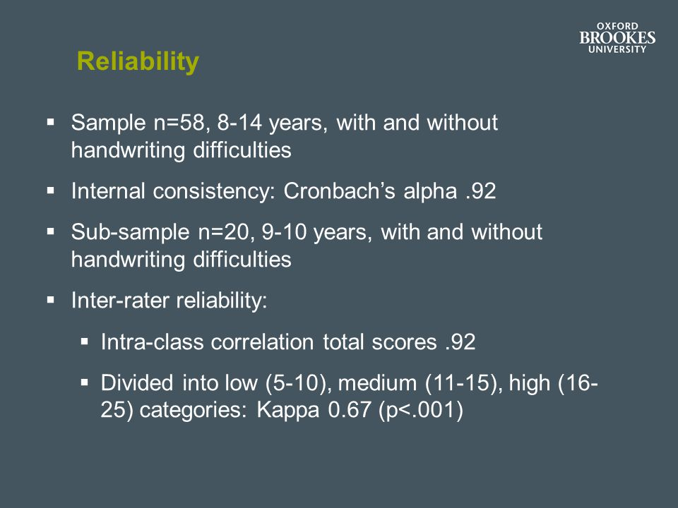 Reliability Sample n=58, 8-14 years, with and without handwriting difficulties. Internal consistency: Cronbach's alpha .92.