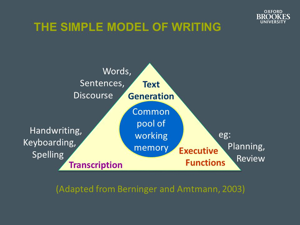 The simple model of writing