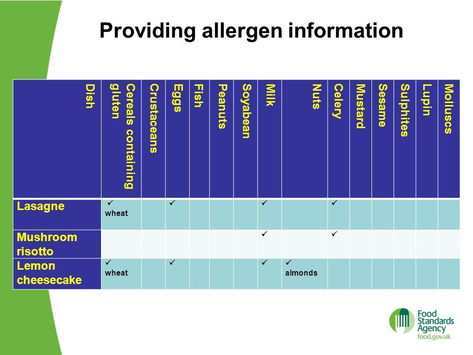 Providing allergen information