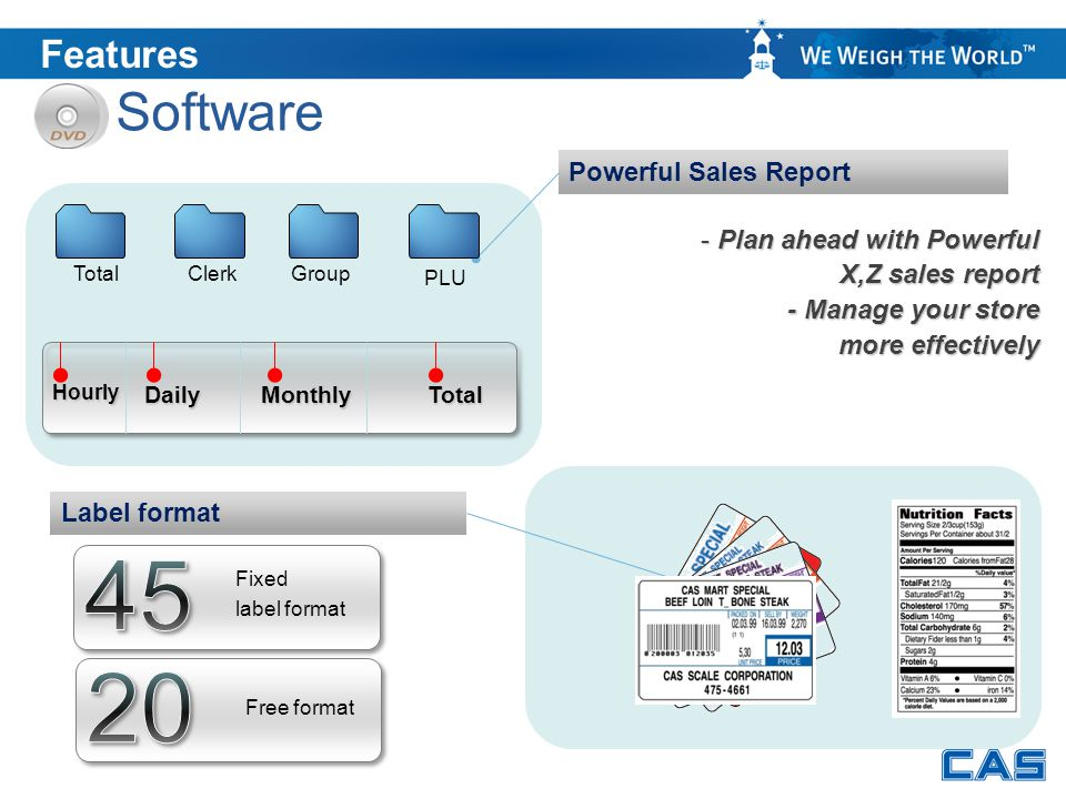 45 20 Software Features Powerful Sales Report Plan ahead with Powerful