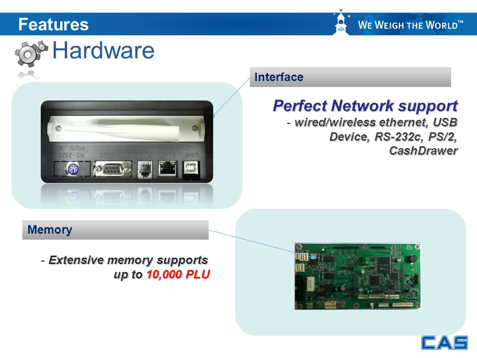 Hardware Features Perfect Network support Interface