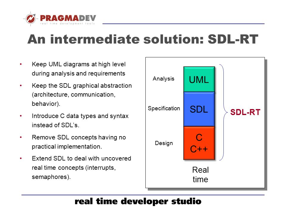 An intermediate solution: SDL-RT