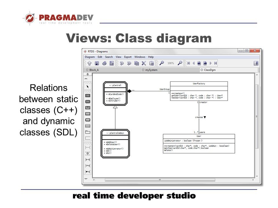 Relations between static classes (C++) and dynamic classes (SDL)