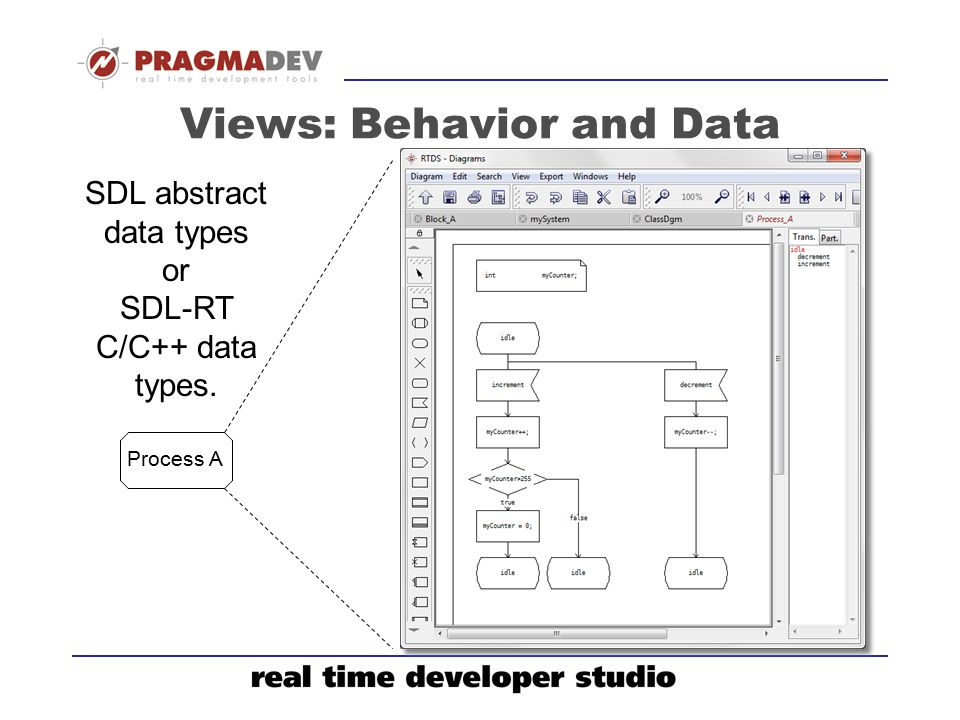 Views: Behavior and Data