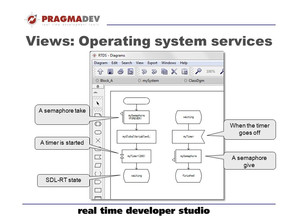 Views: Operating system services