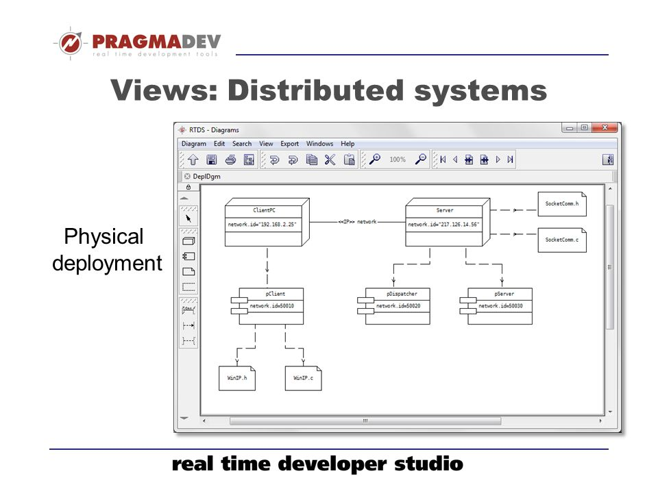 Views: Distributed systems