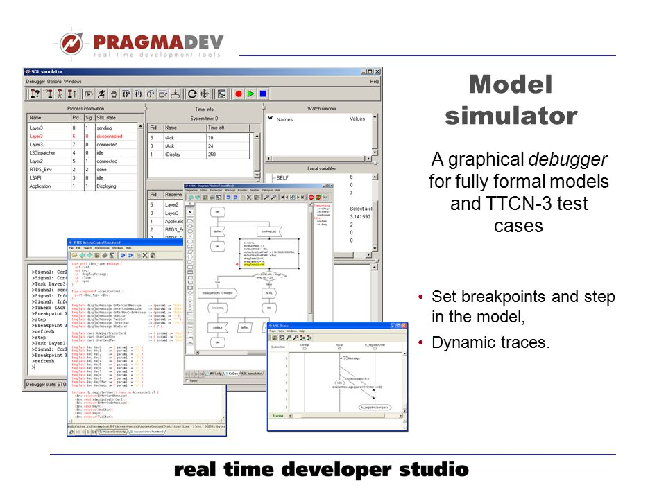 A graphical debugger for fully formal models and TTCN-3 test cases