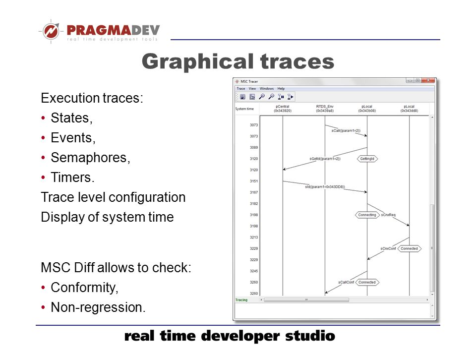 Graphical traces Execution traces: States, Events, Semaphores, Timers.